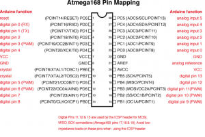 ATMega168 Pin Mapping